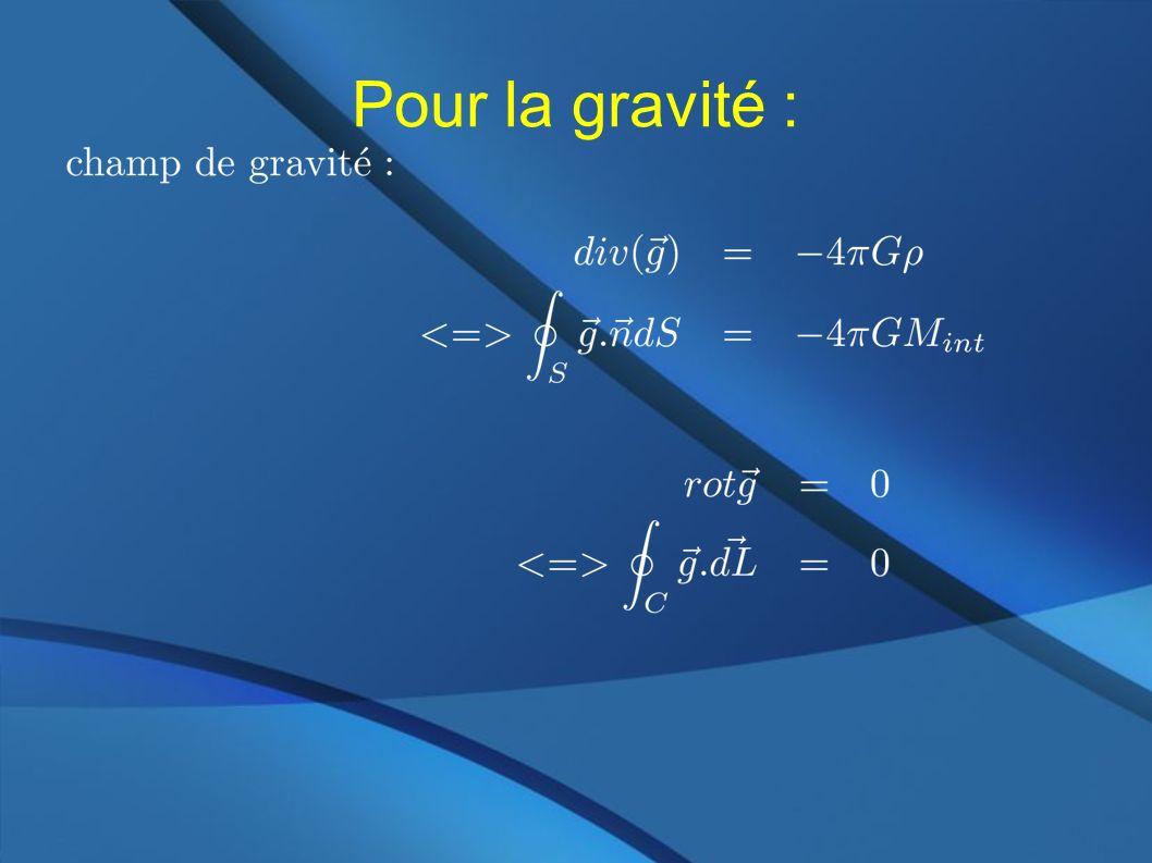 Pour la gravité :