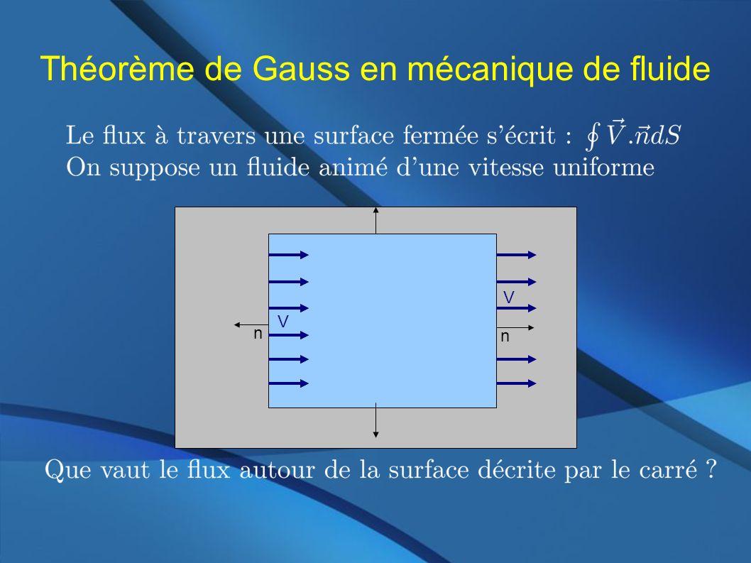 Théorème de Gauss en mécanique de fluide n n V V