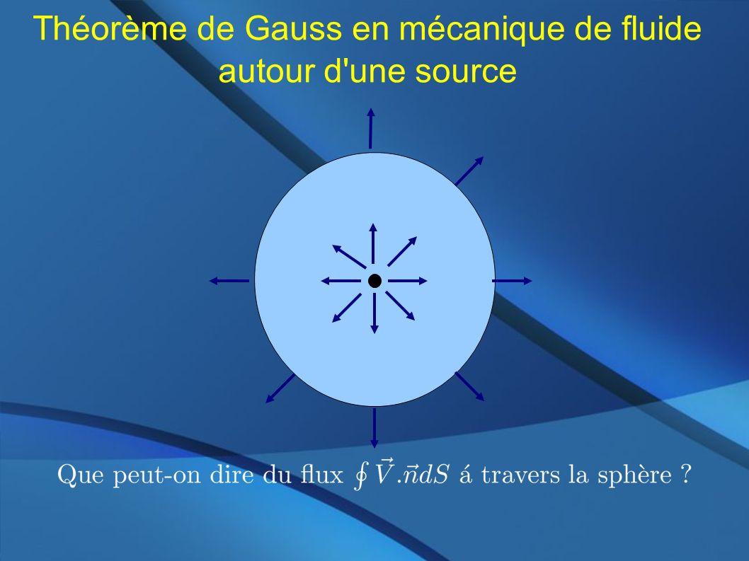 Théorème de Gauss en mécanique de fluide autour d une source
