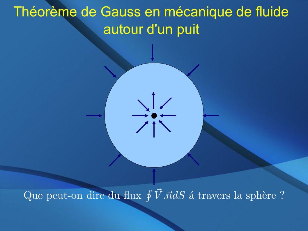 Théorème de Gauss en mécanique de fluide autour d'un puit