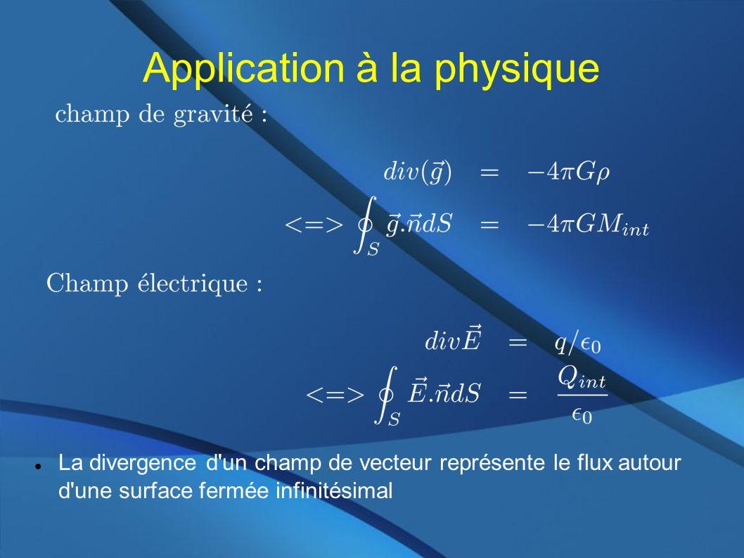 Application à la physique La divergence d un champ de vecteur représente le flux autour d une surface fermée infinitésimal