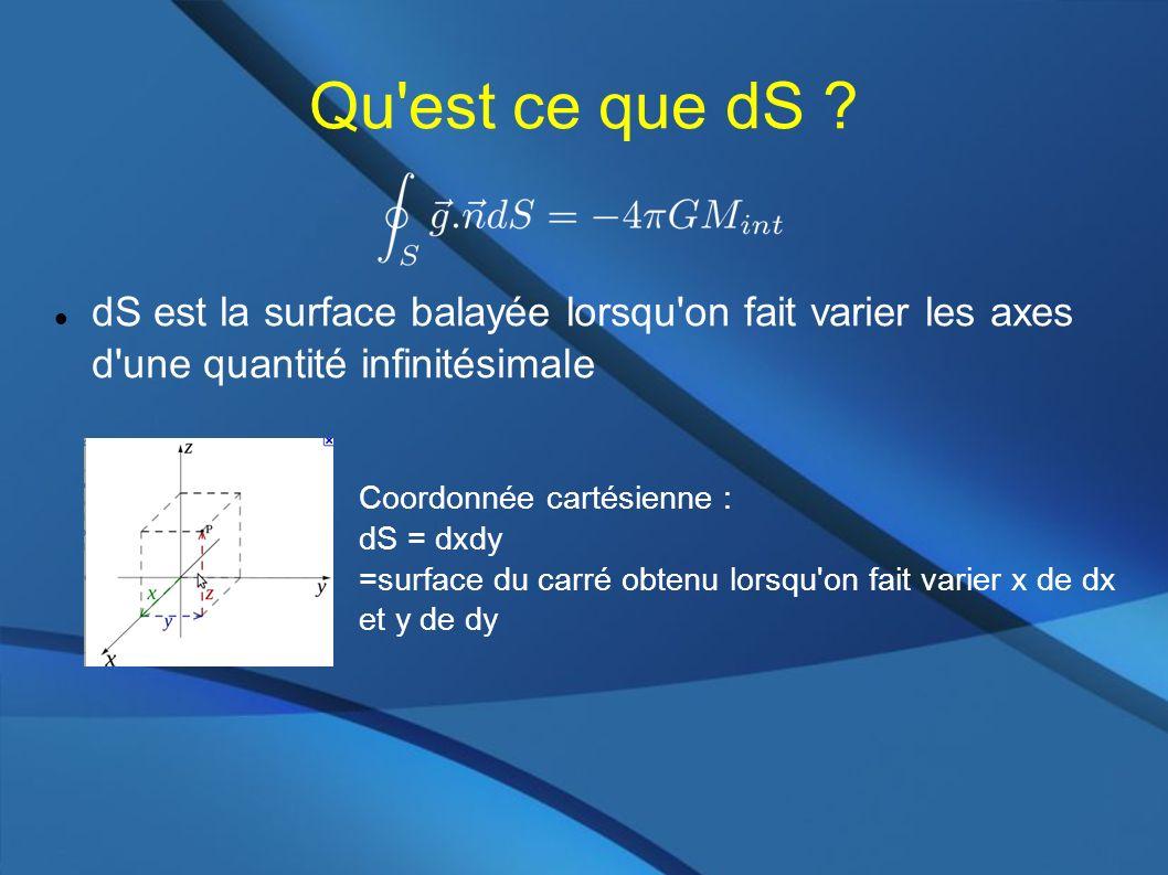 Qu'est ce que dS ? dS est la surface balayée lorsqu'on fait varier les axes d'une quantité infinitésimale Coordonnée cartésienne : dS = dxdy =surface