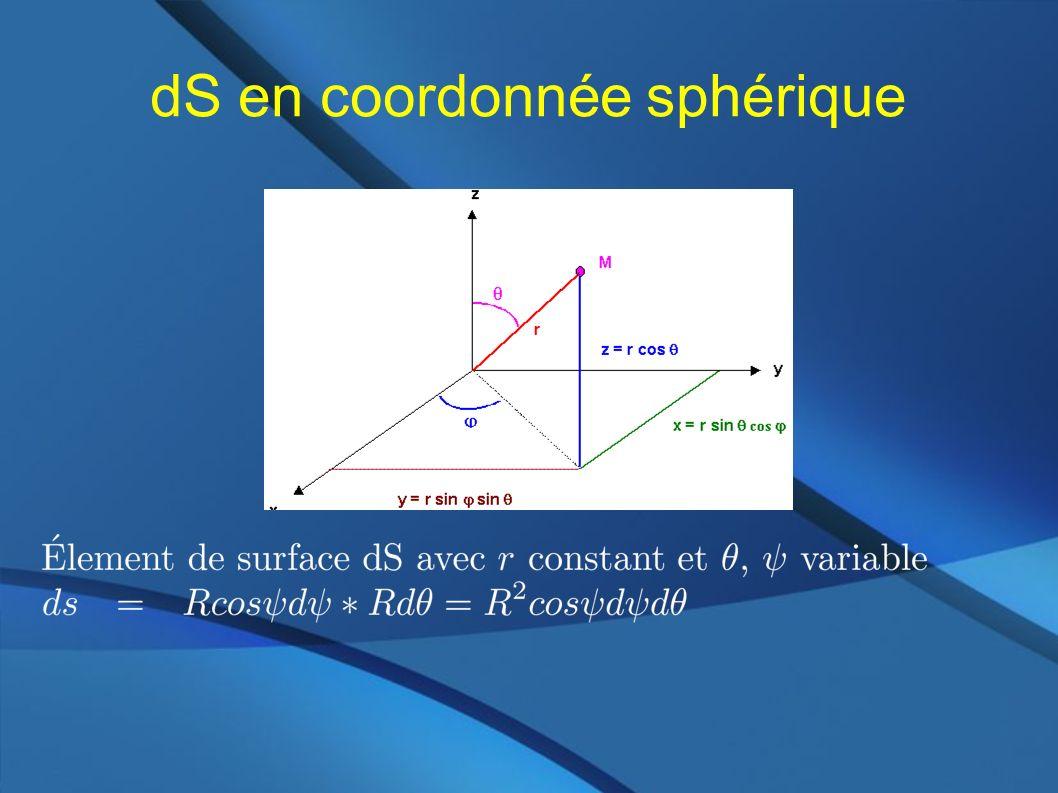 dS en coordonnée sphérique