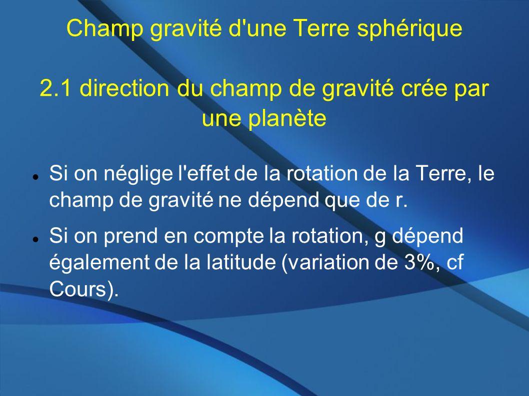 Champ gravité d une Terre sphérique 2.1 direction du champ de gravité crée par une planète Si on néglige l effet de la rotation de la Terre, le champ de gravité ne dépend que de r.