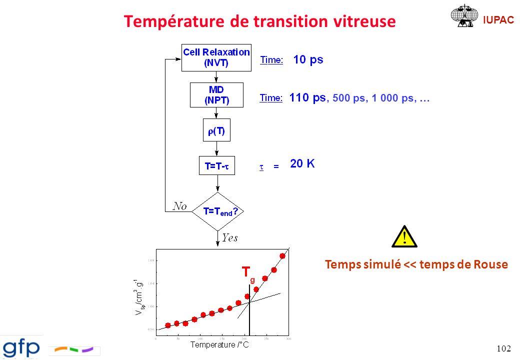IUPAC Détermination de la T g Dilatométrie Simulée Ensemble NPT