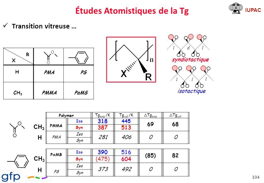 IUPAC Valeurs importantes mais … 105 Prédiction de la T g pour s-P MS: Provenance ?