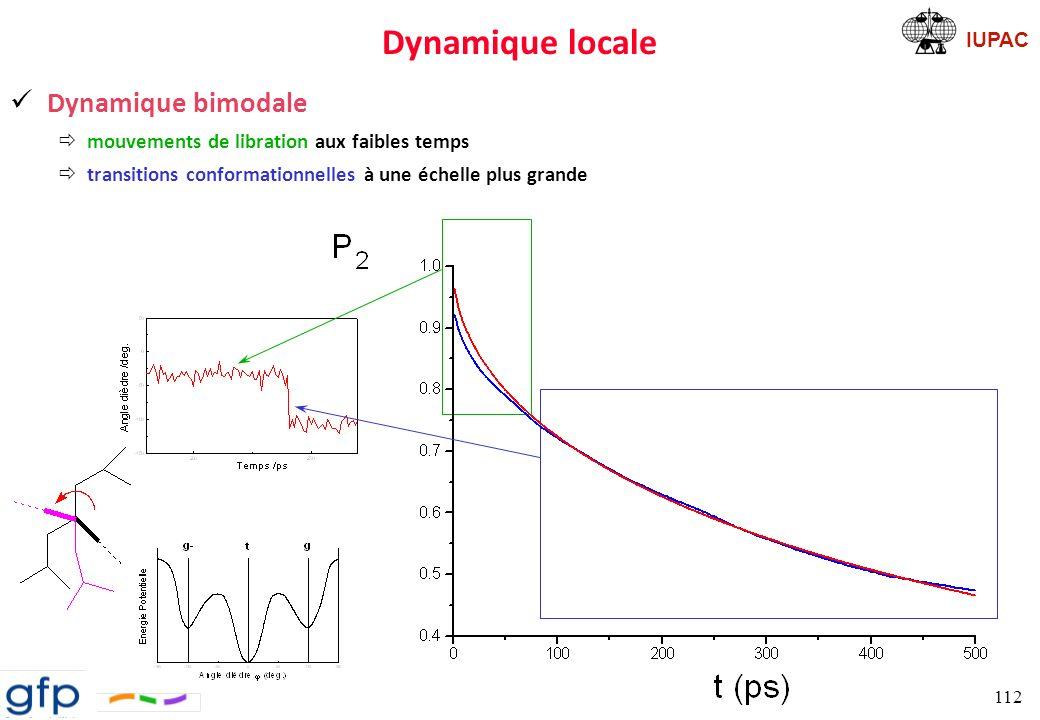 IUPAC Dynamique locale Calcul du temps de corrélation, c Opération à effectuer à différentes températures 113