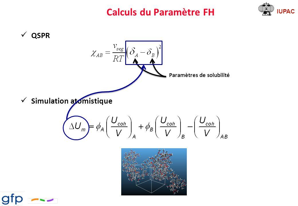 IUPAC A partir de lénergie libre Potentiel chimique (x : nombre dUR) Intégration thermodynamique + Méthode de Widom