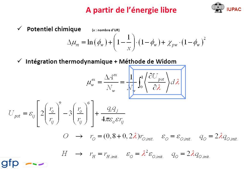 IUPAC Procédure de lIT