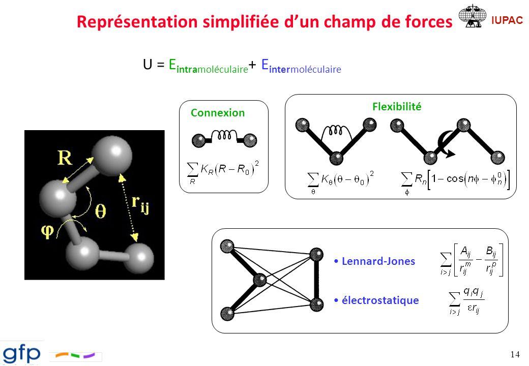 IUPAC Champ de forces 2 ème génération : pcff 15