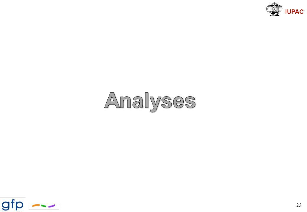 IUPAC Fonctions d autocorrélation dans le temps Définitions ð ð fonctions stationnaires C: fonction de corrélation croisée ð C: fonction d autocorrélation ðImportance de ces fonctions » image claire de la dynamique dans un fluide » accès à un temps de corrélation, souvent relié à des coefficients de transport macroscopique » TF peut être relié à un spectre expérimental 24
