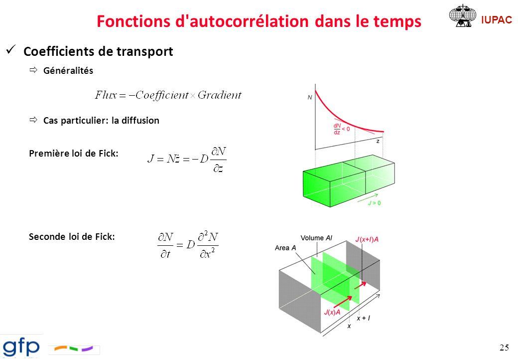 IUPAC Fonctions d autocorrélation dans le temps ð D un point de vue statistique ð Moyennes ð En 3D ð Relations de fluctuation-dissipation 26