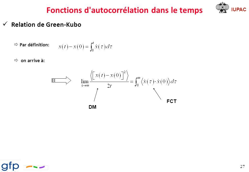 IUPAC Fonctions d autocorrélation dans le temps Algorithme Fonctions de lissage 28