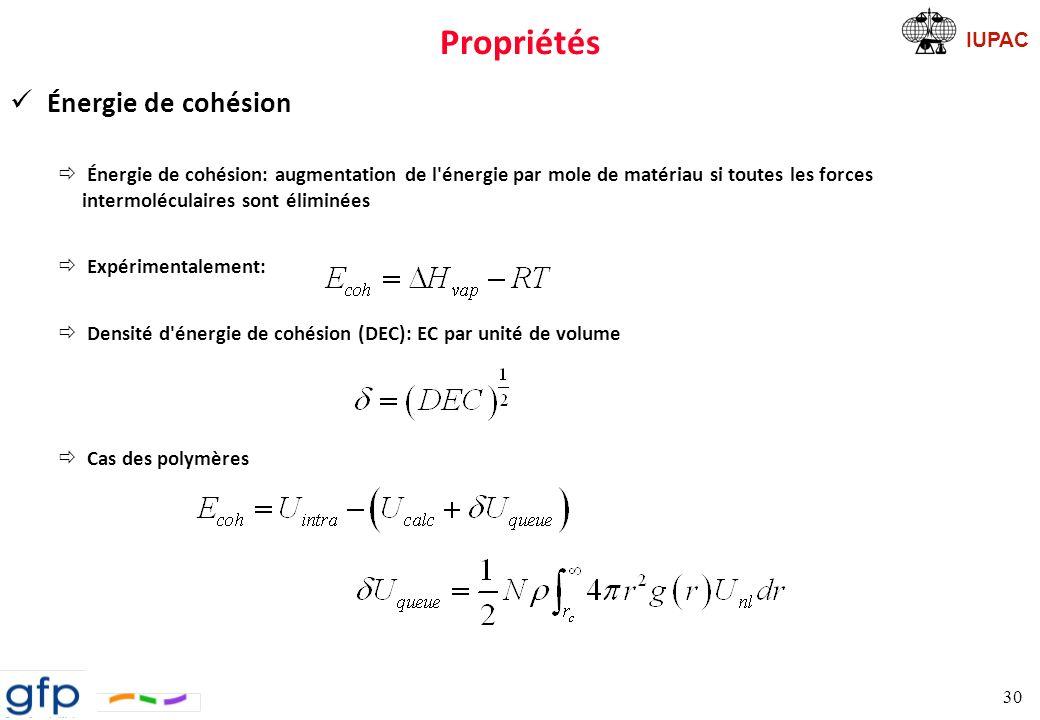 IUPAC Propriétés Fonctions de distribution radiale ð probabilité qui, étant donné un atome à l origine d un référentiel, considère un atome dont le centre est positionné dans un périmètre sphérique d épaisseur infinitésimal à la distance r de l atome de référence.