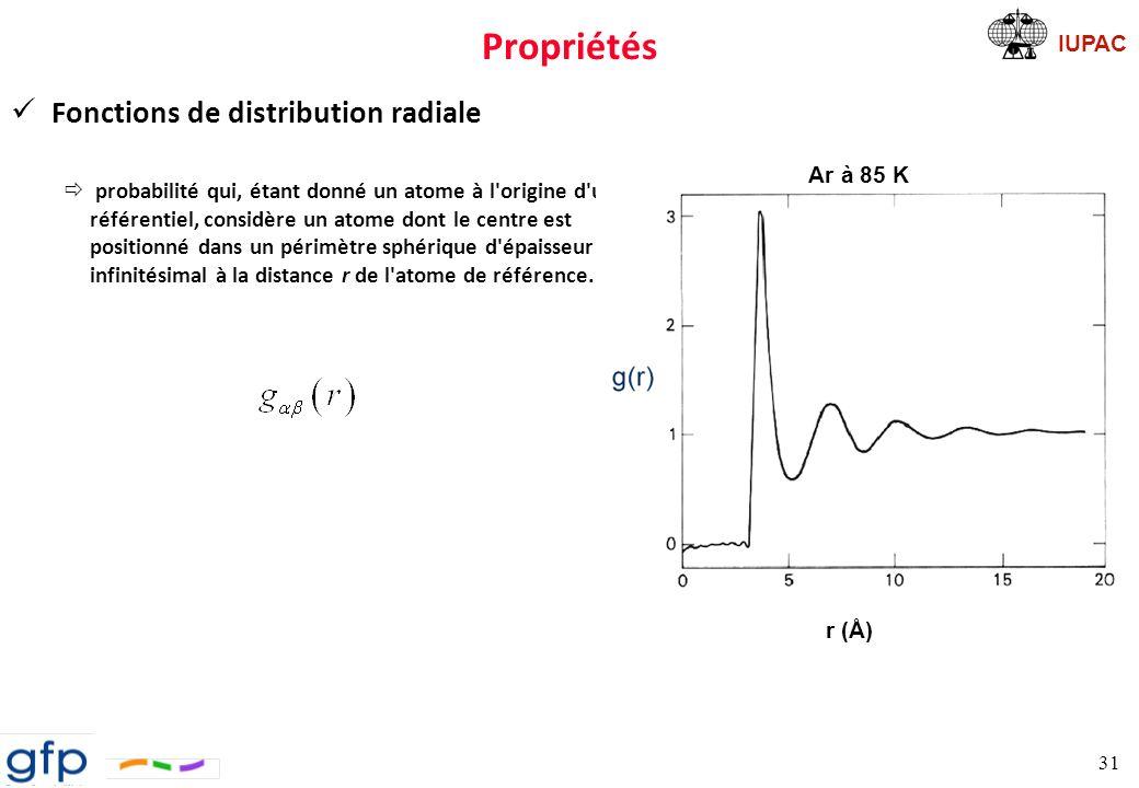 IUPAC 32 PhysiqueStatistique desPolymères Moyennes Ensembles statistiques Calcul de propriétés Structure Propriétés générales Phases amorphes et vitreuses Simulation Principes et Modèles Calculs de Propriétés Applications RAPPELS