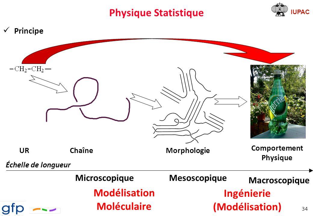 IUPAC Physique Statistique 35 Soit une propriété Quelle est la signification de la température dune seule molécule telle une molécule deau dans un verre deau à température pièce?