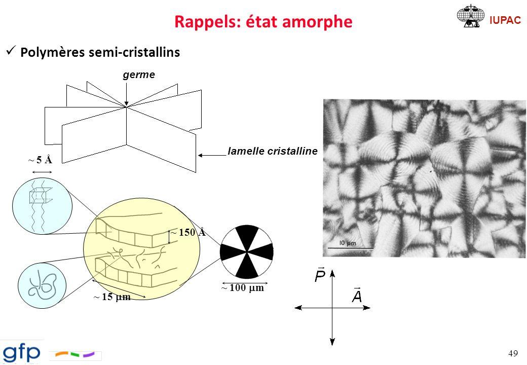 IUPAC Rappels: état amorphe Comportement thermique 50