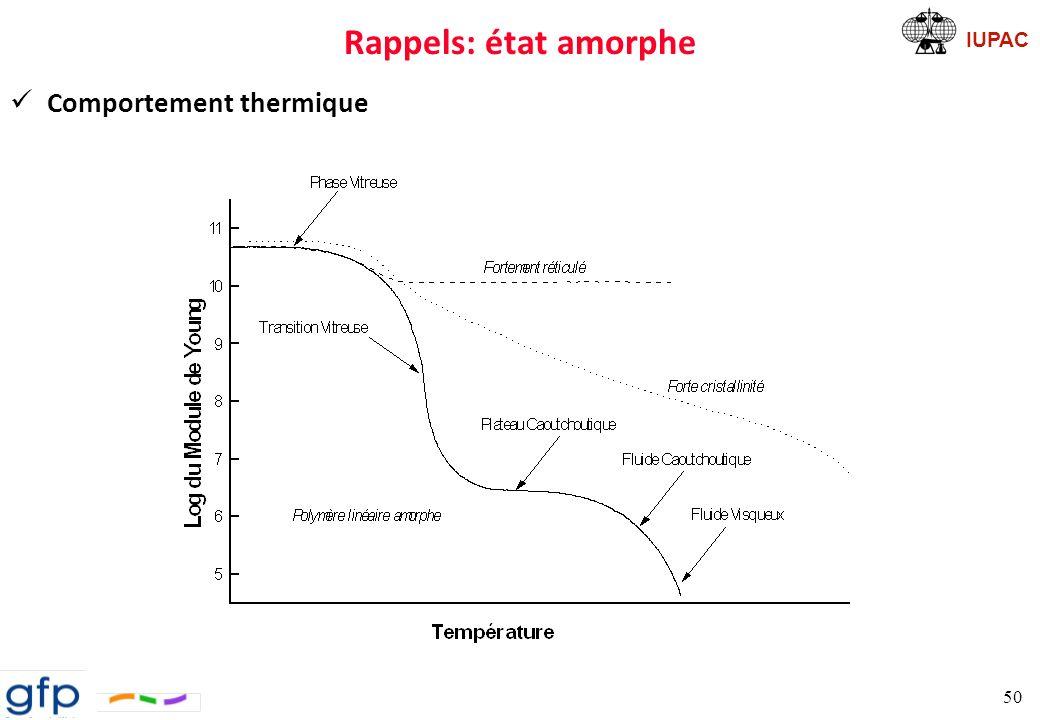 IUPAC Rappels: état amorphe Pelote statistique ( random coil ) La pelote statistique correspond à la configuration de la chaîne de polymère dans l état amorphe.