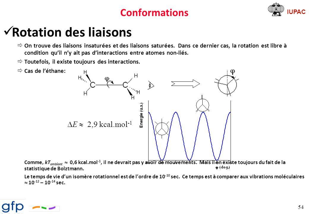 IUPAC Conformations Cas du PE Les distances entre les protons datomes adjacents sont au maximum, et les forces répulsives sont minimisées.