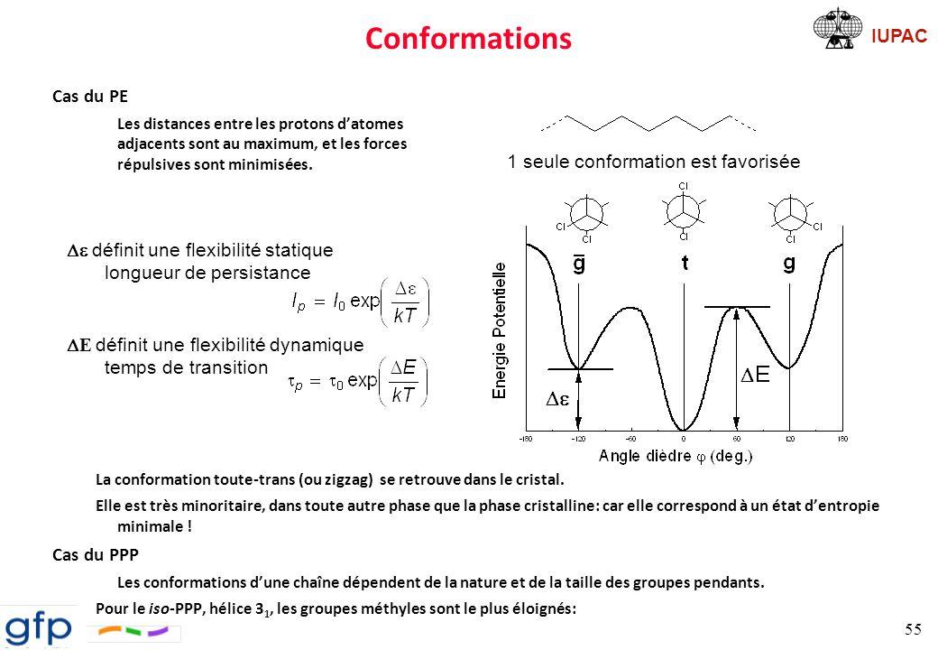 IUPAC Conformations Introduction à RIS (Rotational Isomeric States) ðAperçu général Prenons le cas du PE, avec M ~ 1,6 10 5 g.mol -1, soit 10 000 atomes de C.