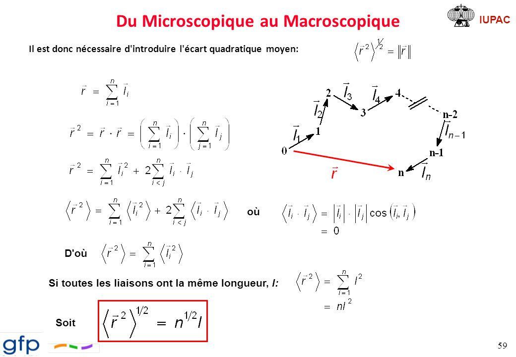 IUPAC Du Microscopique au Macroscopique Distribution de r La distribution de r se traduit par tracer la probabilité P(r) de trouver une chaîne avec une distance entre extrémités donnée, r.