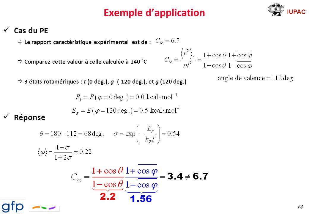 IUPAC Modèle RIS Explication: Énergie 69 Effet PENTANE