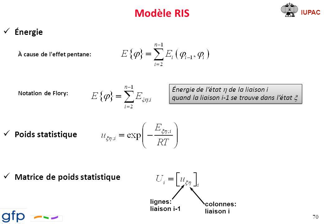 IUPAC Modèle RIS Poids statistique d une configuration de chaîne donnée { } Fonction de partition totale Cas du PE (matrice simplifiée) : 71