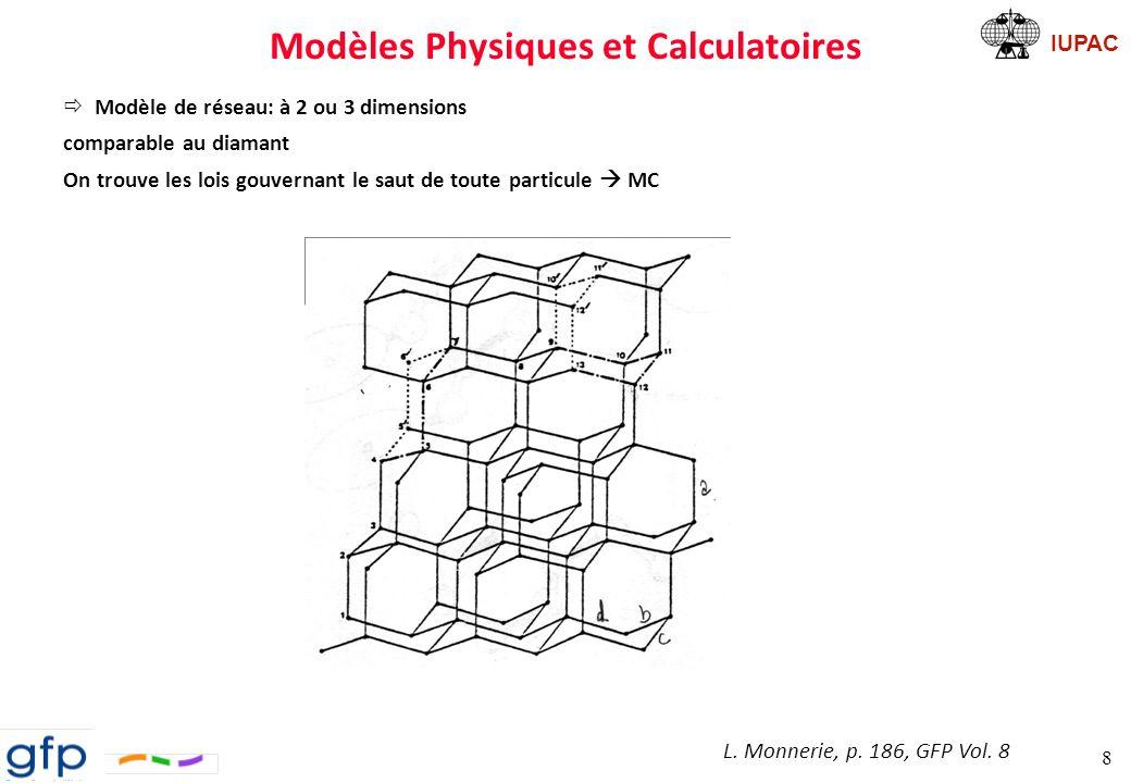 IUPAC Simulation multiéchelles Importance actuelle 9 F.
