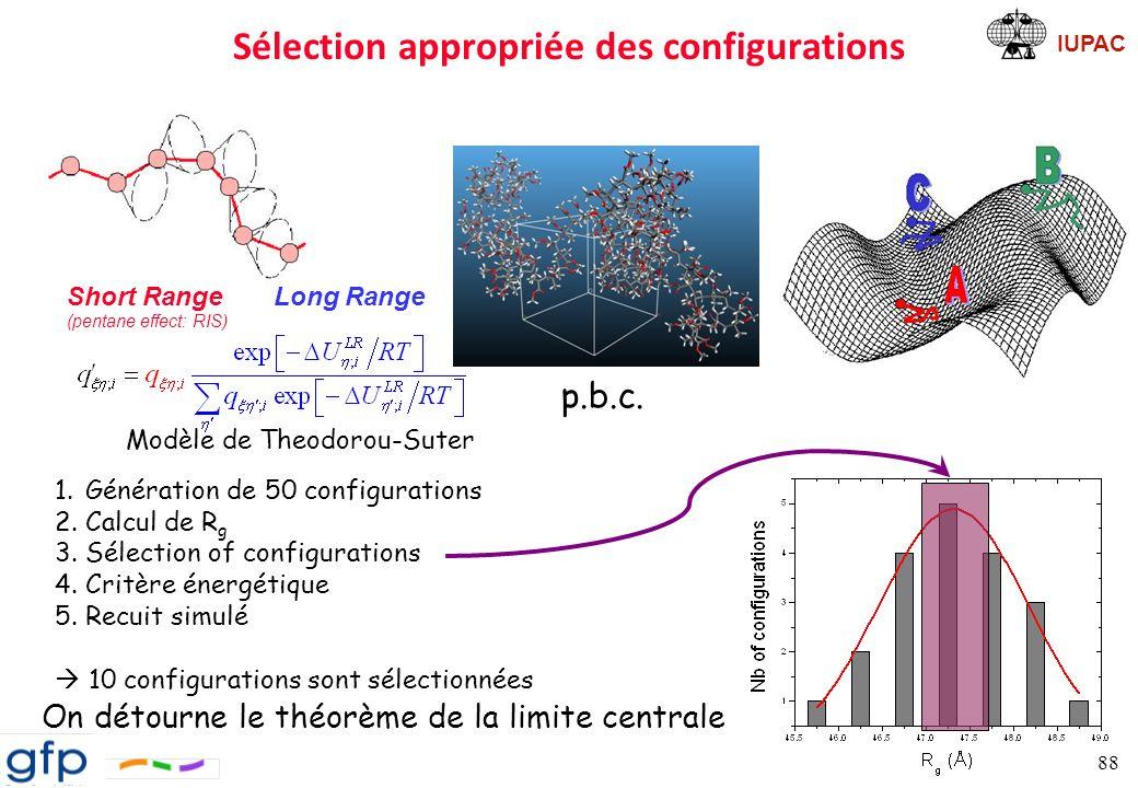 IUPAC Compression uniforme hydrostatique 89