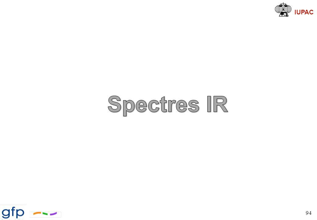 IUPAC Spectre IR Obtention de n et de l absorbance 1.
