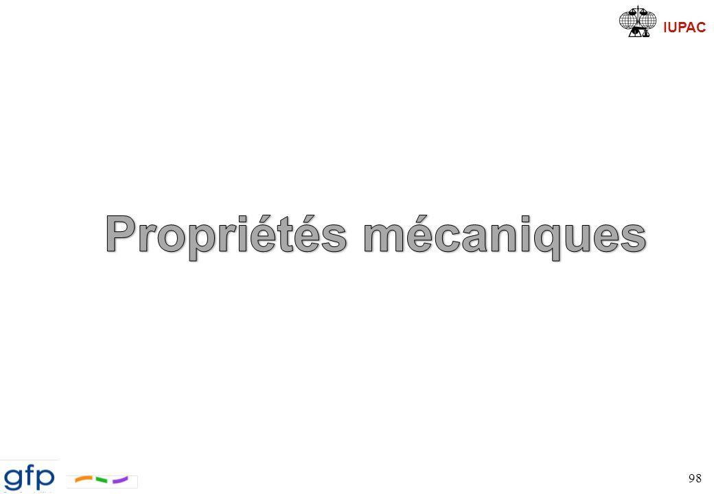 IUPAC Propriété Mécanique Symétrie Cubique Cas isotrope Stabilité ð Equivalence avec constantes de Lamé ð Matériau statistiquement homogène et isotrope 99