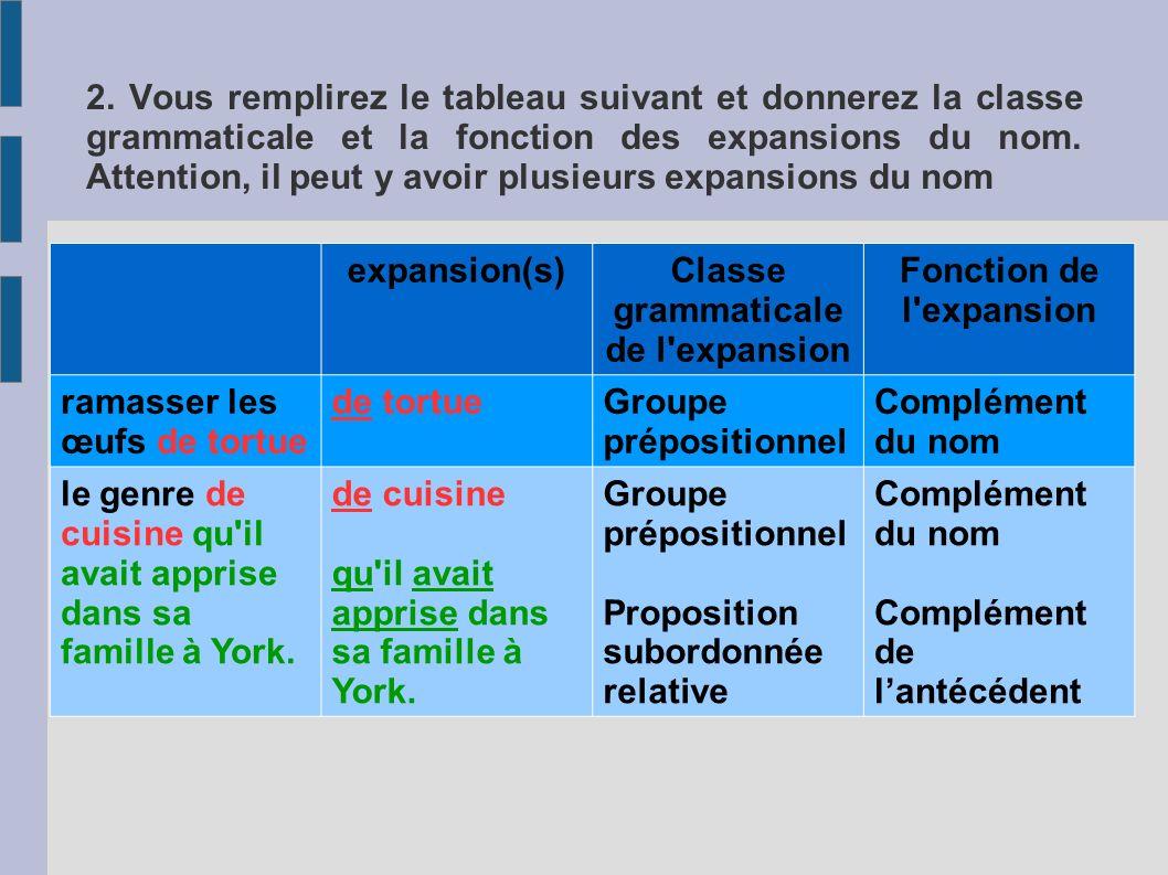 2. Vous remplirez le tableau suivant et donnerez la classe grammaticale et la fonction des expansions du nom. Attention, il peut y avoir plusieurs exp