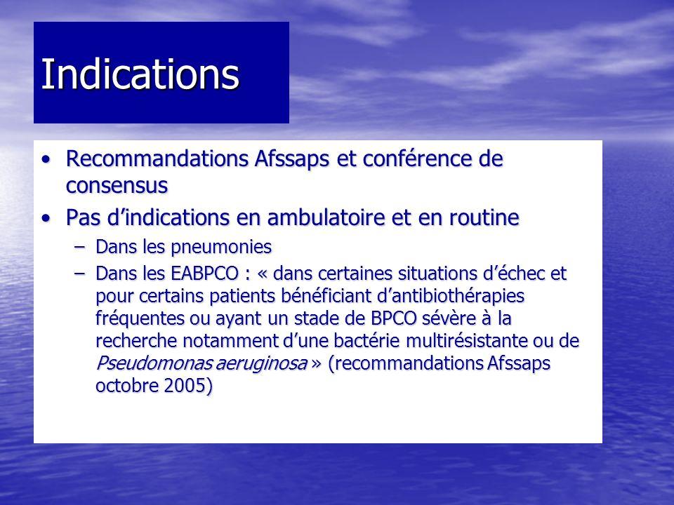 Indications Recommandations Afssaps et conférence de consensusRecommandations Afssaps et conférence de consensus Pas dindications en ambulatoire et en