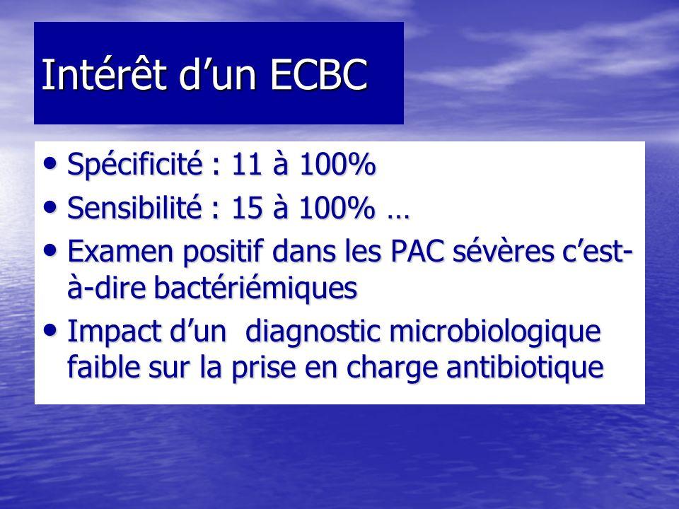 Intérêt dun ECBC Spécificité : 11 à 100% Spécificité : 11 à 100% Sensibilité : 15 à 100% … Sensibilité : 15 à 100% … Examen positif dans les PAC sévèr
