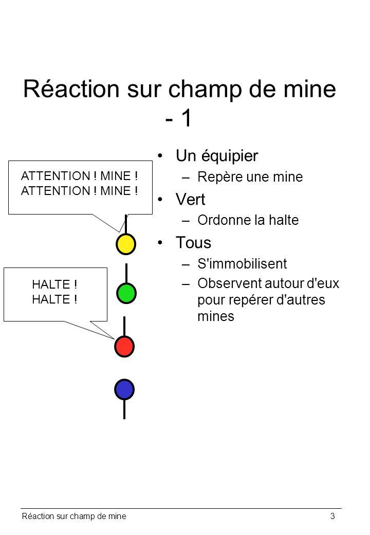 Réaction sur champ de mine3 Réaction sur champ de mine - 1 Un équipier –Repère une mine Vert –Ordonne la halte Tous –S'immobilisent –Observent autour