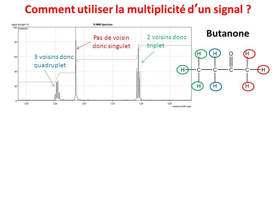 Comment utiliser la multiplicité dun signal ? Butanone 3 voisins donc quadruplet Pas de voisin donc singulet 2 voisins donc triplet