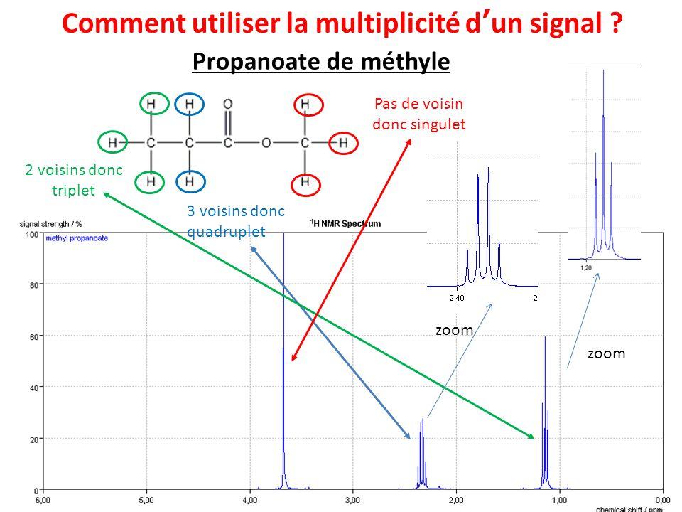 Propanoate de méthyle Comment utiliser la multiplicité dun signal ? zoom 3 voisins donc quadruplet 2 voisins donc triplet Pas de voisin donc singulet