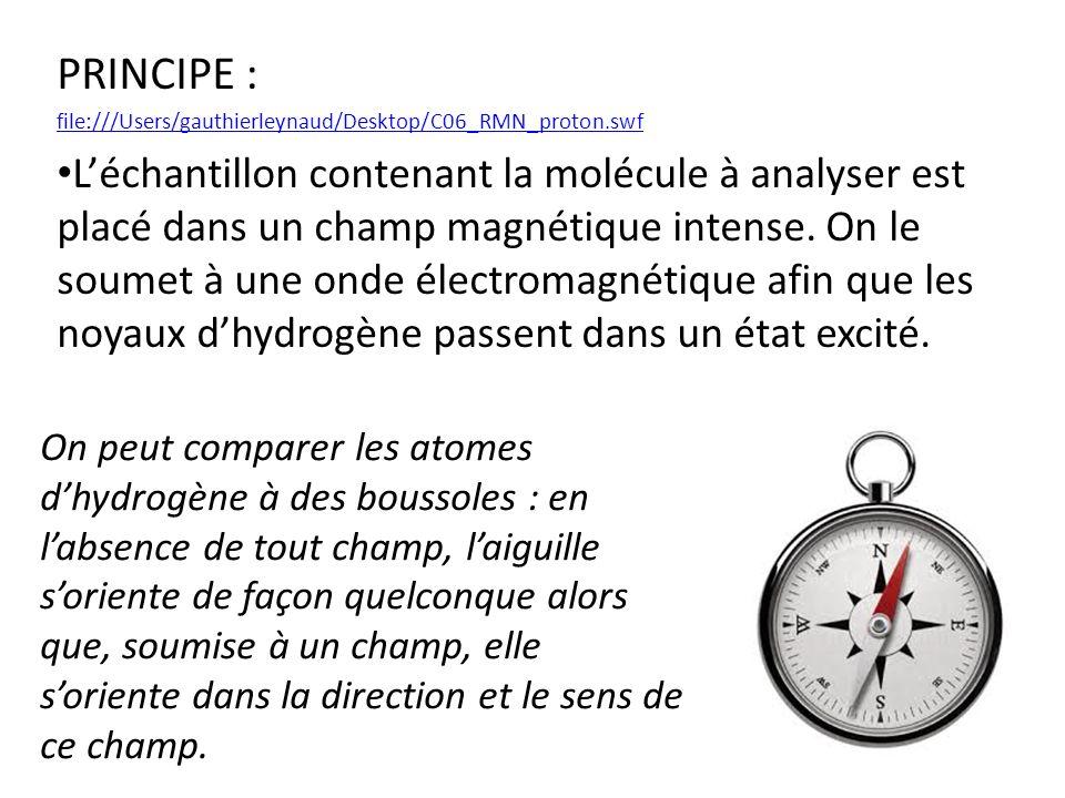 PRINCIPE : file:///Users/gauthierleynaud/Desktop/C06_RMN_proton.swf Léchantillon contenant la molécule à analyser est placé dans un champ magnéti