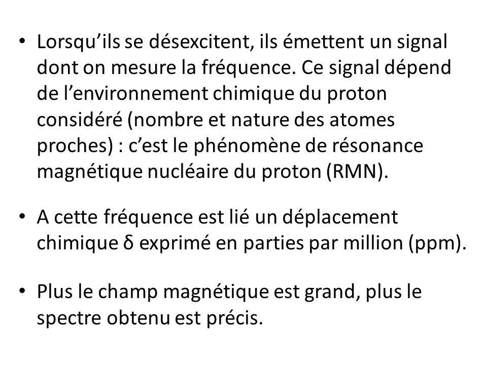 Lorsquils se désexcitent, ils émettent un signal dont on mesure la fréquence. Ce signal dépend de lenvironnement chimique du proton considéré (n