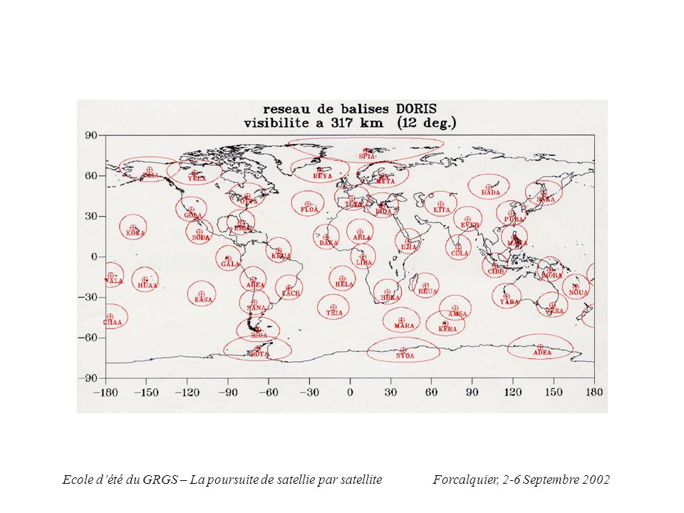 Forcalquier, 2-6 Septembre 2002Ecole dété du GRGS – La poursuite de satellie par satellite SST Low-Low Mesure de distance et/ou de vitesse relative - mesure radio-électrique (GAMES, GRACE…) - interféromètrie laser (SMART2, GRACE-FO…) Entre deux satellites sur des orbites différentes : - améliore le suivi - exemple du projet BRIDGE (CNES-1995) Entre deux satellites co-orbitants - suivi continu - nouvelle observable équivalente à la mesure du gradient de gravité dans la direction tangentielle (fréquences et résolution dépendant de la distance inter-satellite)
