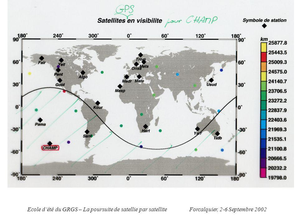 Forcalquier, 2-6 Septembre 2002Ecole dété du GRGS – La poursuite de satellie par satellite SST en Constellation Il est possible de maintenir en formation un ensemble (3, 4…) de satellites proches (10, 100 km…) sur des orbites quasi-circulaires (basses) et quasi-polaires.