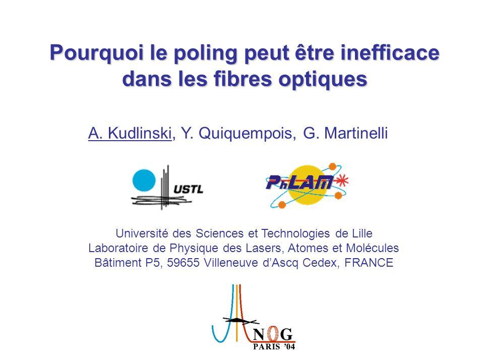 Plan Rapide présentation de la méthode de poling thermique Interprétation des résultats expérimentaux Résultats obtenus par attaque chimique des échantillons Influence sur le design des fibres optiques afin obtenir une meilleure efficacité de poling Conclusion