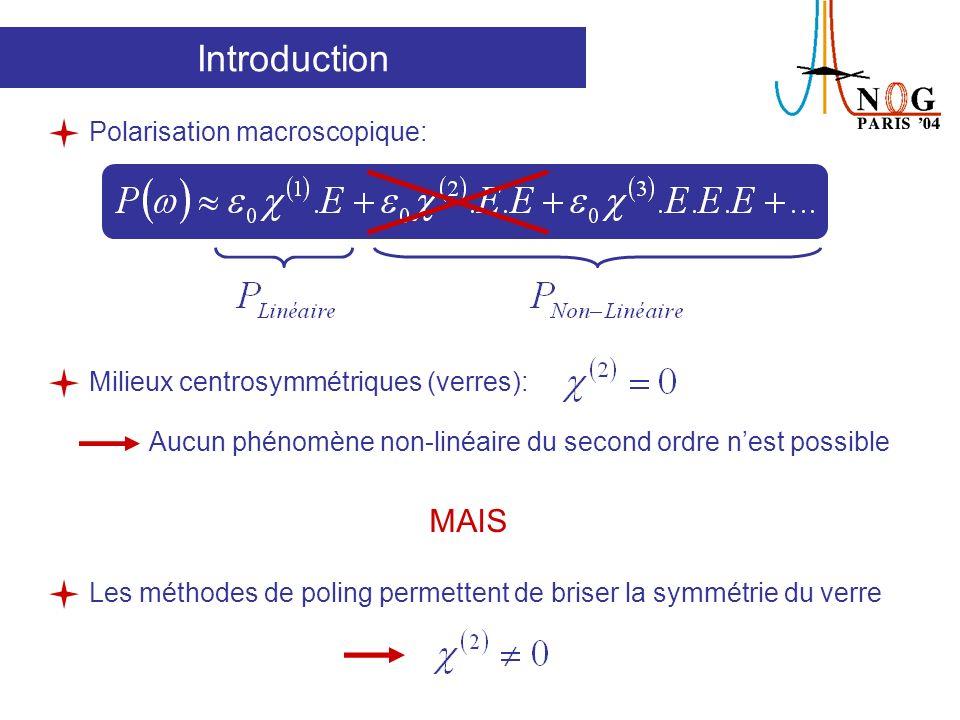 Introduction Poling thermique (~300°C) Création dun champ électrique permanent E DC Couche déplétée chargée négativement sous lanode Migration dions positifs vers la cathode (Na +, K +, Li +,...) HT