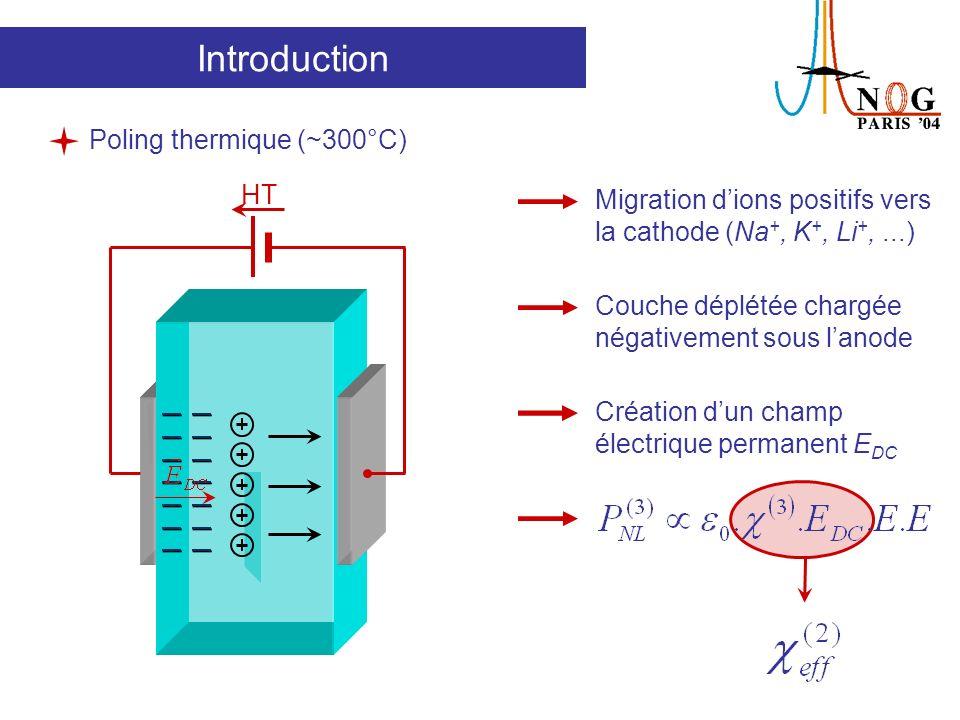 Répartition du champ électrique Pendant le processus de poling: Anode Cathode Zone déplétée L x w x E(x) Zone déplétée Anode Cathode w L
