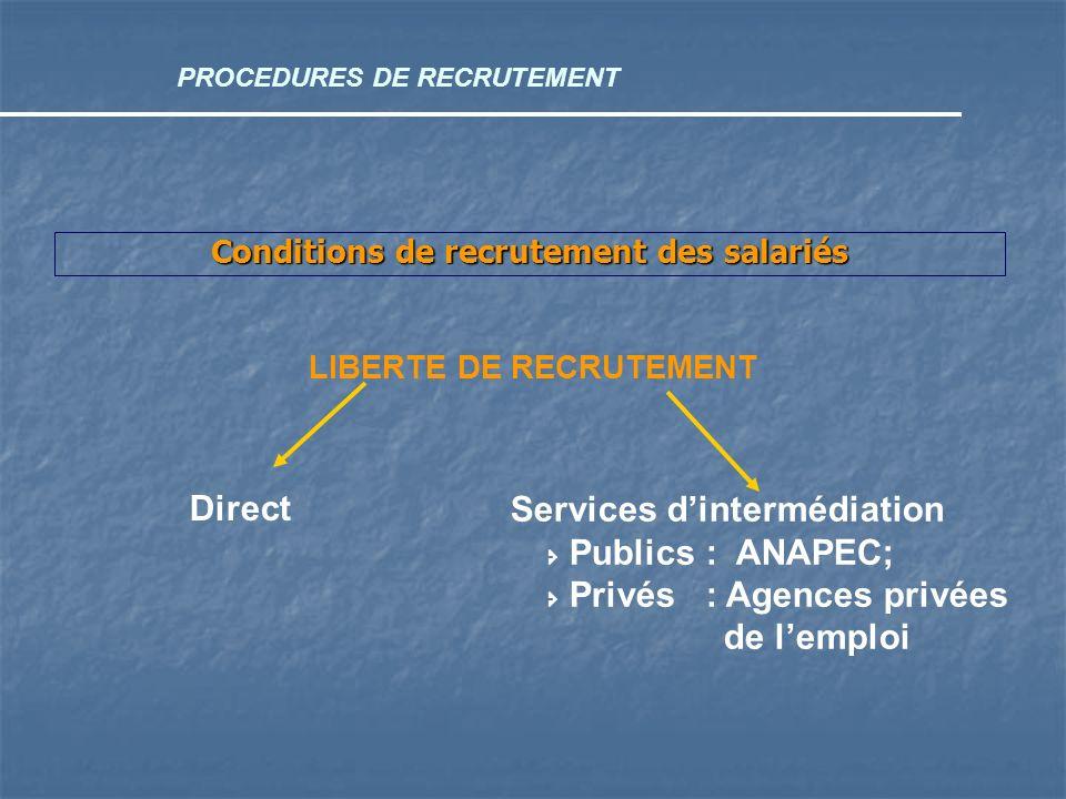 Conditions de recrutement des salariés LIBERTE DE RECRUTEMENT Direct Services dintermédiation Publics : ANAPEC; Privés : Agences privées de lemploi PR