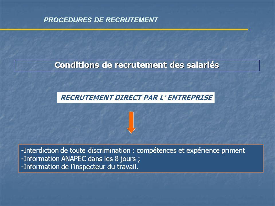 Conditions de recrutement des salariés RECRUTEMENT DIRECT PAR L ENTREPRISE -Interdiction de toute discrimination : compétences et expérience priment -