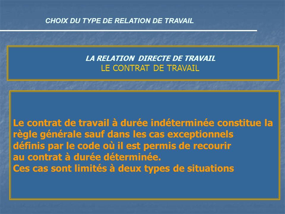 CHOIX DU TYPE DE RELATION DE TRAVAIL LA RELATION DIRECTE DE TRAVAIL LE CONTRAT DE TRAVAIL Le contrat de travail à durée indéterminée constitue la règl