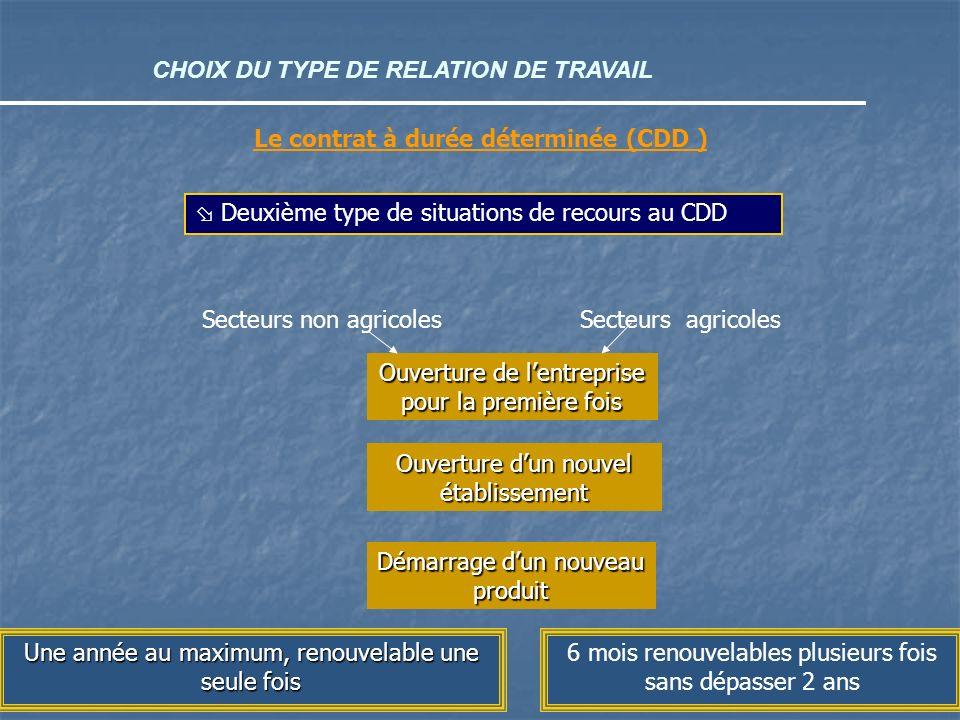 CHOIX DU TYPE DE RELATION DE TRAVAIL Le contrat à durée déterminée (CDD ) Deuxième type de situations de recours au CDD Secteurs non agricoles Ouvertu