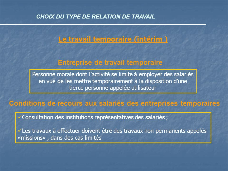 CHOIX DU TYPE DE RELATION DE TRAVAIL Le travail temporaire (intérim ) Entreprise de travail temporaire Personne morale dont lactivité se limite à empl