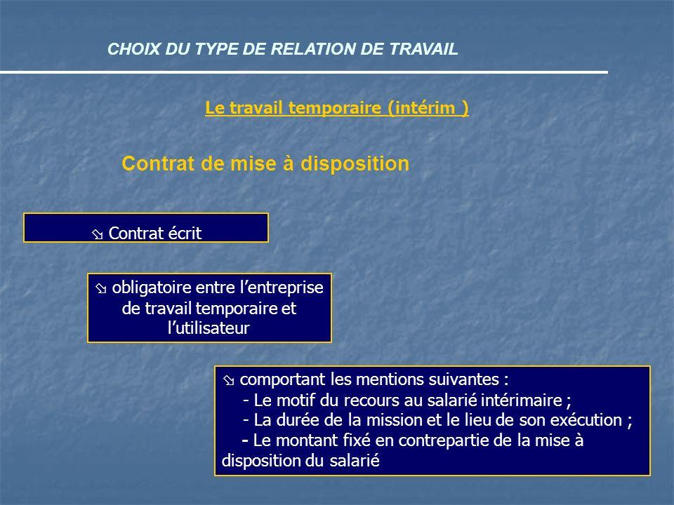 CHOIX DU TYPE DE RELATION DE TRAVAIL Le travail temporaire (intérim ) Contrat écrit obligatoire entre lentreprise de travail temporaire et lutilisateu